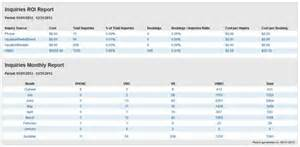 Sample Roi Report Vacation Rental Inquiry Roi Reporting Vacation Rental
