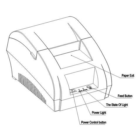 Printer Tinta Kering jual printer kasir murah print tanpa memakai tinta