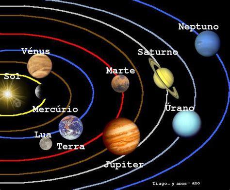 imagenes educativas del sistema solar maestra asunci 243 n el sistema solar l 225 minas a full color y