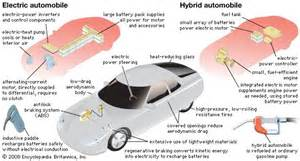 Hybrid Electric Vehicle In Pdf Hybrid Car Electric And Hybrid Automobile Component