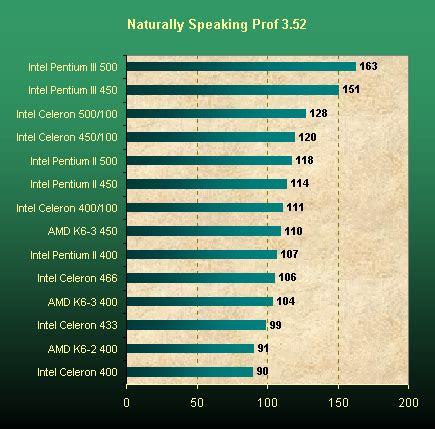 is pentium better than celeron new cpus from amd and intel thg ru