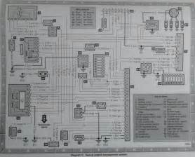 w124 wiring diagrams mbclub uk bringing together