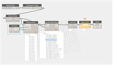 pattern lab list items delete imported line patterns using dynamo archi lab