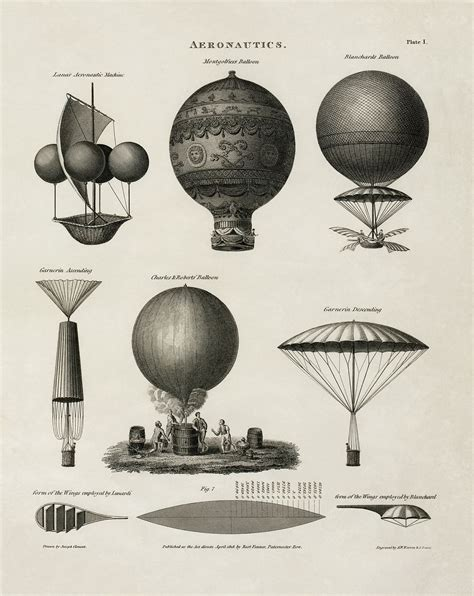 Victorian Blueprints by History Of Ballooning Wikipedia