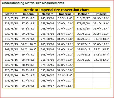 tyre chart metric  imperial conversion wd hilux accessories pinterest