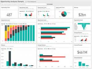 power bi weekly service update microsoft power bi blog