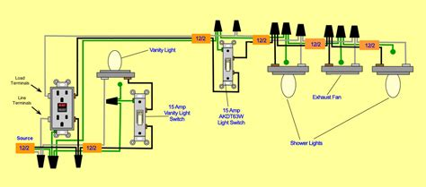 how to wire a new bathroom wiring diagram bathroom wiring diagram detail simple free