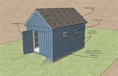 you can build this shed for about 2 000 homebuilding
