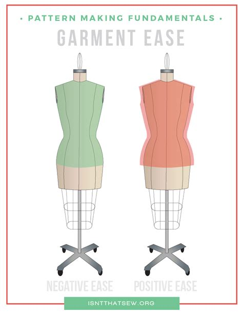 understanding pattern ease ease what it is and how to add it to sewing patterns