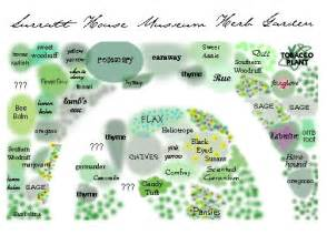 Perennial Herb Garden Layout 25 Best Ideas About Herb Garden Design On Herb Pots Garden Plant Markers And