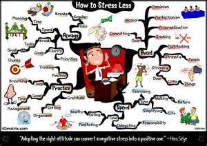 Dissertation Stress Dealing With Phd Stress The Right Way Advice From 3 Phd