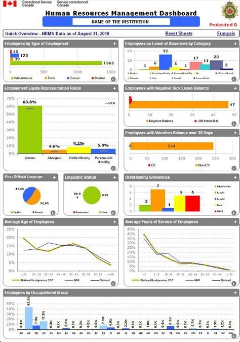 hr dashboard template free 005007 2509 01 eng jpg 513 215 731 pixels homepage