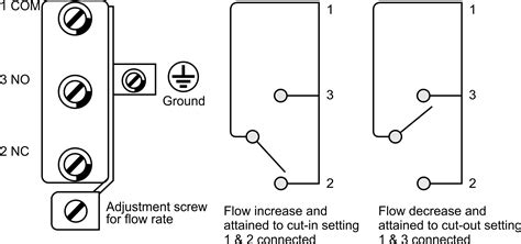 water flow switch wiring diagram 32 wiring diagram