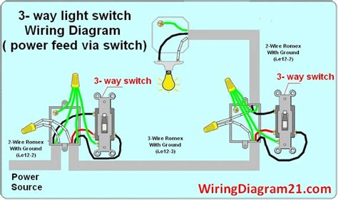 light switch wiring diagram for house household wiring