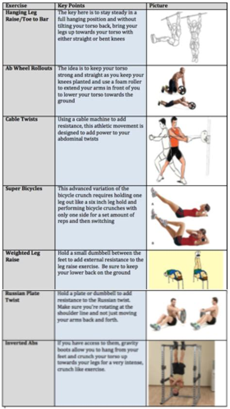 the comprehensive guide to evantraining