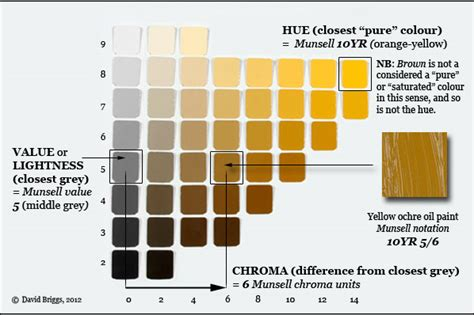 munsell color chart free and 10yr hue page from the munsell book of color glossy