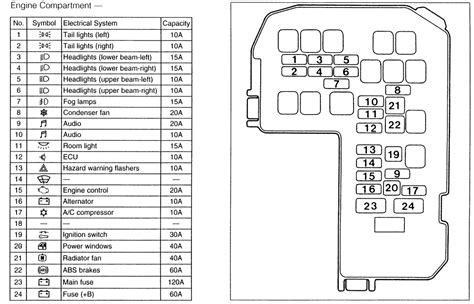small engine maintenance and repair 2001 mitsubishi diamante engine control wiring diagram for 2001 mitsubishi galant wiring diagram and schematics