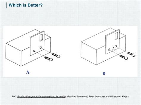 design for manufacturing class design for manufacturing class 11 design for manual