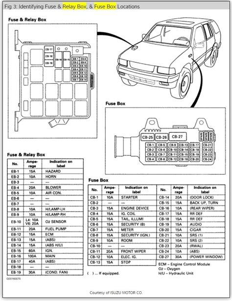 car maintenance manuals 2004 isuzu ascender engine control 2004 isuzu ascender fuse box location isuzu auto wiring diagram