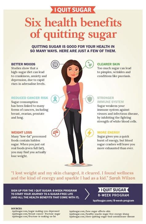 Sugar Detox Side Effects Headache by 6 Amazing Things That Happen When You Quit Sugar Knee