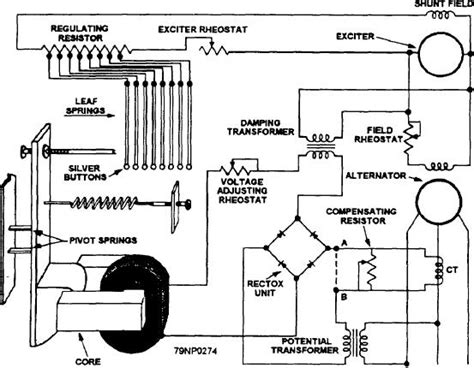 wiring diagram of synchronous generator k