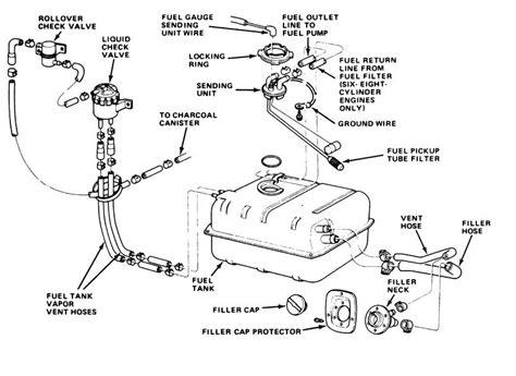 security system 2004 jeep wrangler electronic valve timing pin di fabrizio bisbocci su progetti da provare