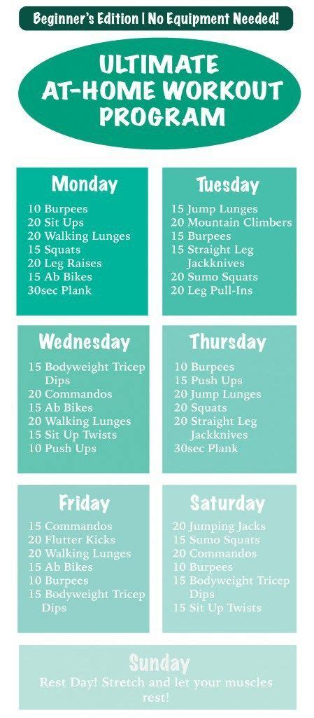 a beginners guide to at home workouts pictures photos and images for facebook tumblr workout for beginners at home workouts and home workouts
