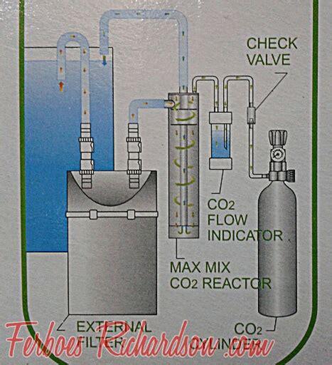 membuat difuser aquascape perlengkapan lengkap tabung co2 ferboes com
