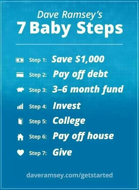 dave ramsey when to buy a house 17 best ideas about debt payoff on pinterest saving