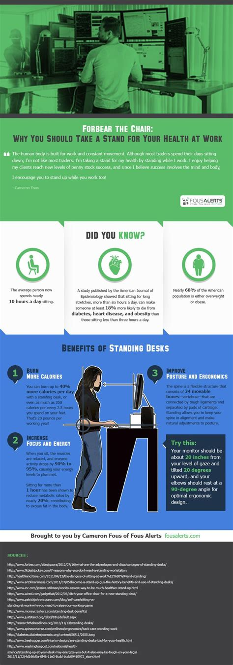 Pin By Lindsay Cotter On Workouts Fitness Tips And Yoga Benefits Of A Standing Desk