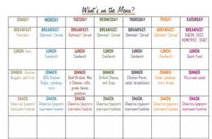 weekly meal plan sticking to a 50 60 budget free