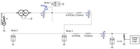 unbalanced induction generator induction generator effect 28 images induction generator effect 28 images sinusoidal