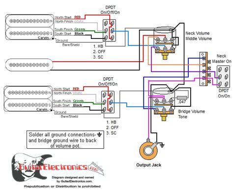 jackson cvr humbucker wiring diagram jackson wiring