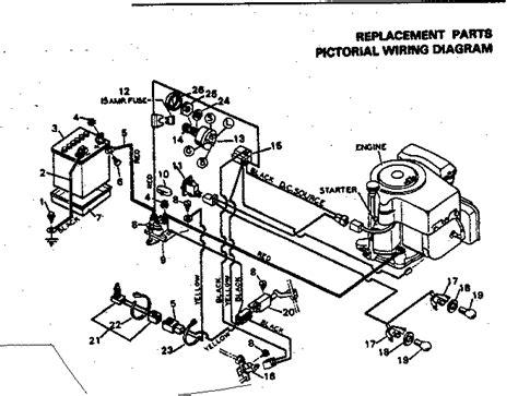 craftsman lawn tractor wiring diagram craftsman craftsman lawn tractor parts model 502254210 sears partsdirect