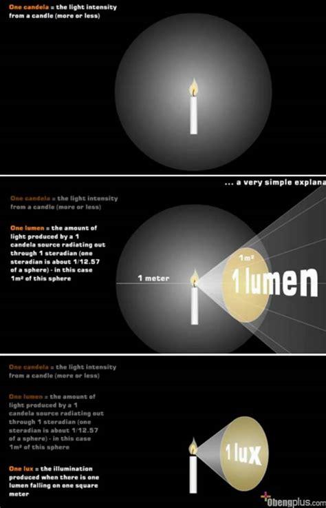 lumen candela beda lumens vs candela vs dalam cahaya lu