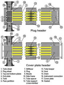 Jack And Jill Bathroom Layout photo examples of air cooled heat exchangers wxr heat