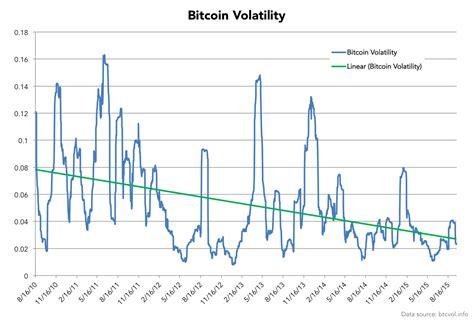 bitcoin euro bitcoin air kisses the euro cato liberty