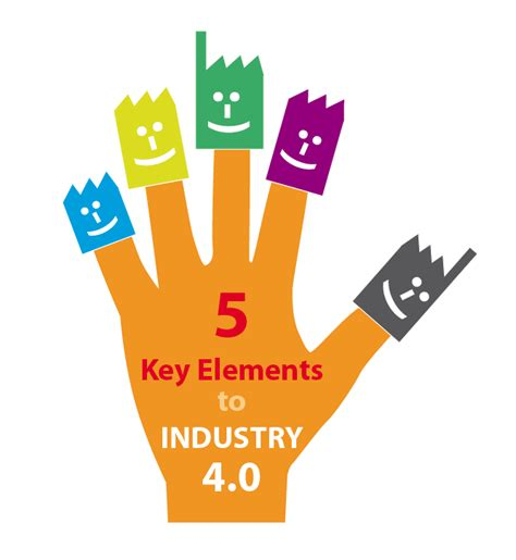 the 20 key technologies of industry 4 0 and smart factories the road to the digital factory of the future the road to the digital factory of the future books 5 key elements of industry 4 0