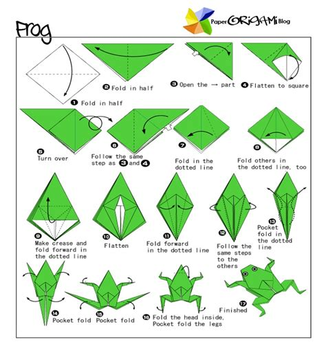 How To Make Origami Paper Folding - how to make an origami frog 2018