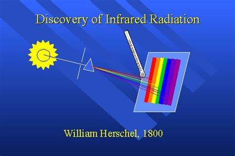 What Are Infrared Used For Discovery Of Infrared Radiation