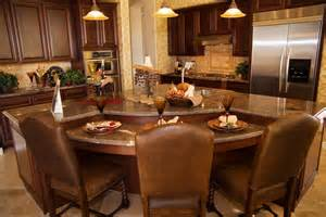Kitchen Countertop Decor Ideas Kitchen Countertop Decor Kitchen Decor Design Ideas