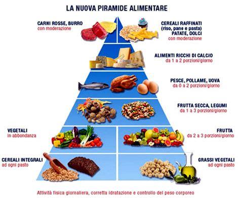 dieta mediterranea e piramide alimentare la dieta mediterranea e la nuova piramide alimentare
