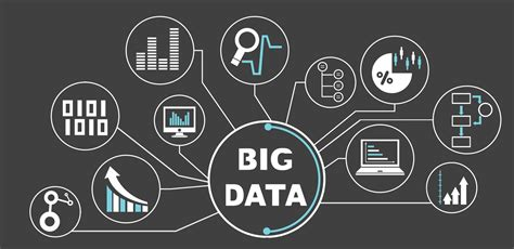 bid data 4 ways big data is changing inventory management