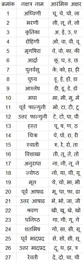 hinduism legends and beliefs april 2013