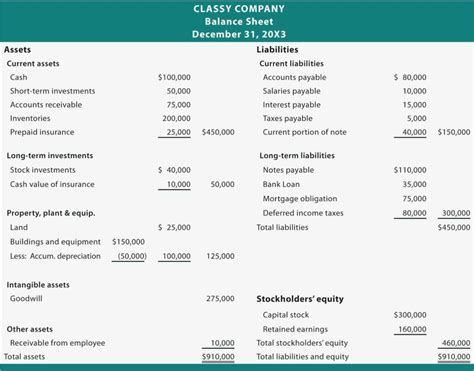 non profit balance sheet template excel financial balance sheet template microsoft method
