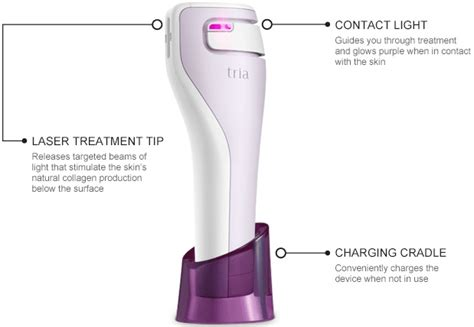 How Well Does Tria Age Defying Laser Work On Deep Acne Scars | review and giveaway tria age defying laser mom knows