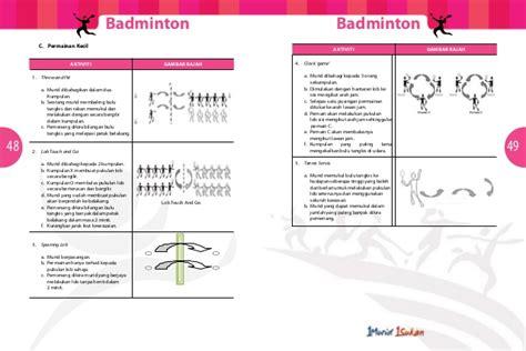www membuat badminton