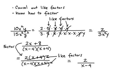 How To Simplify Rational Expressions Step By Step The | simplifying rational expressions