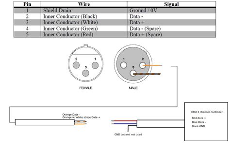 dmx connector wiring diagram get free image about wiring