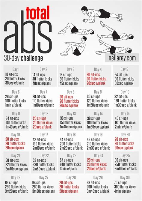 total abs 30 day challenge cardio workout low